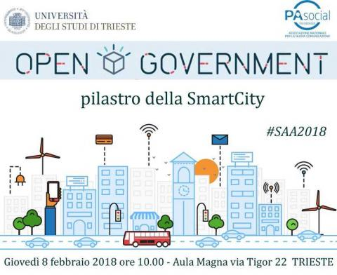 Open Government Smart City