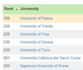 Ottimo risultato per le Scienze Mediche dell'Università di Trieste-RUR 2020 img1-