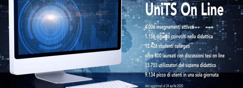 UniTs online slide
